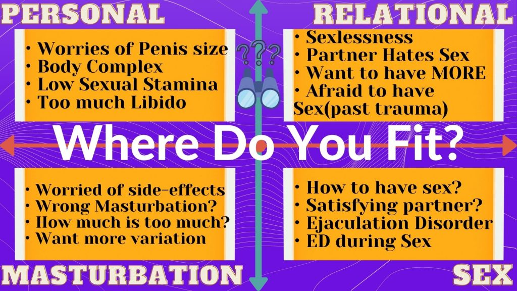 4 categories of sex problems